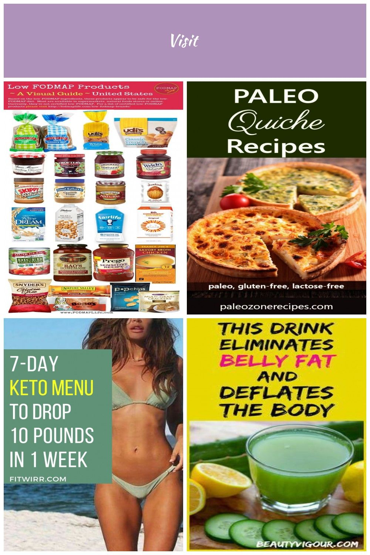 Free Keto Diet Plan Nz