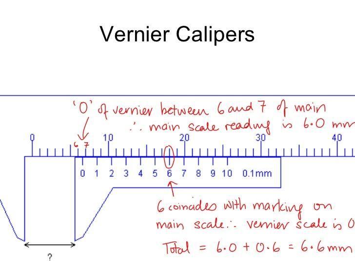 How To Read Vernier Calliper Www Amiestudycircle Com Vernier Caliper Vernier Calipers