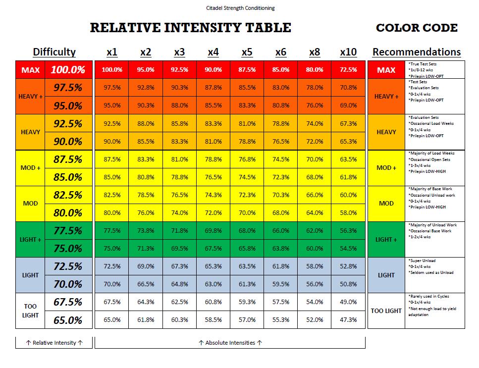 Relative Intensity Boucher Png 967 743 Legs Day Training