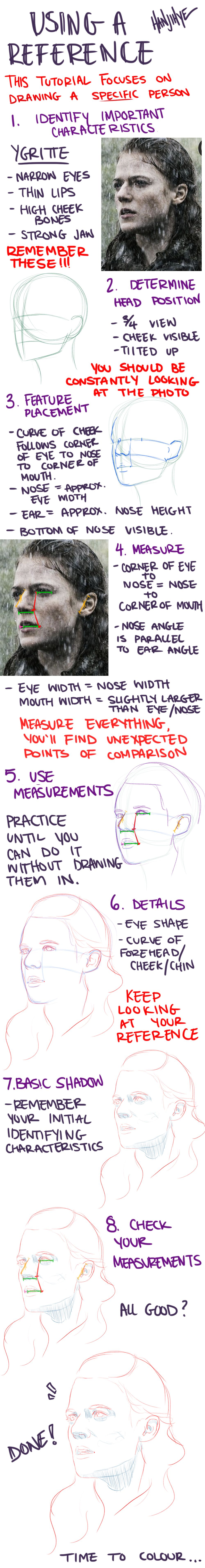 I wish I was better at taking notes from references! I just use them to recreate, this seems really helpful ^^