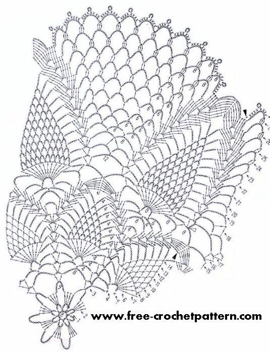 Pin de Alison Thibault Kenney en Crochet dollies   Pinterest   Ganchillo