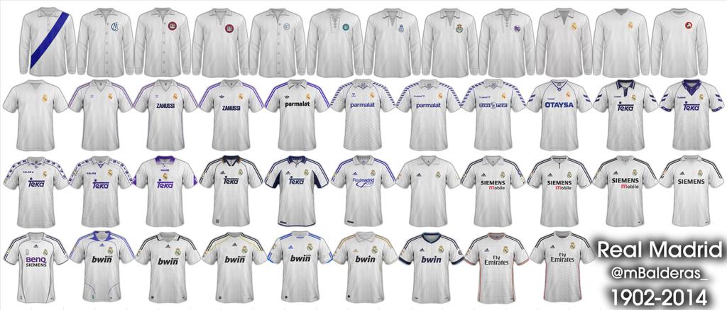 equipaciones de futbol real madrid