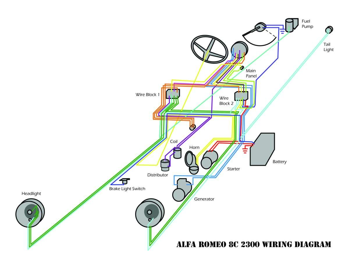 Fiat 128 Wiring Diagram Library Doblo Central Locking Alarm Trusted Diagrams Spyder Alfa Romeo Circuit