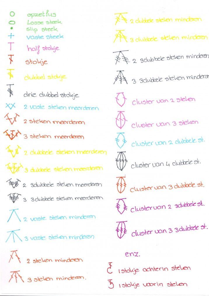 Lijst Met Haak Symbolen Google Zoeken Crochet And Knitting