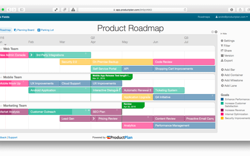 What is a product owner vs. a product manager? Roadmap