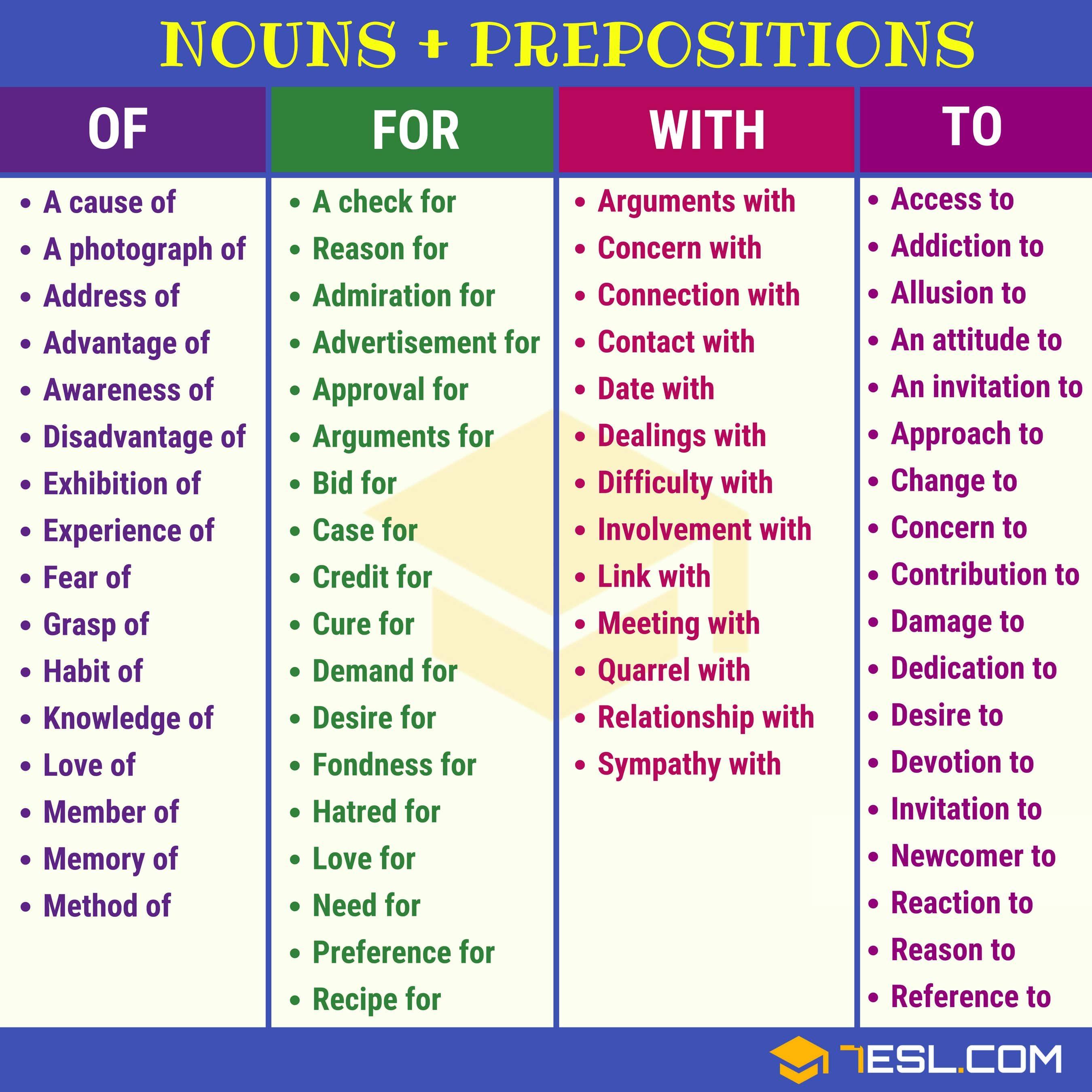 120 Useful Noun Preposition Collocations In English Co