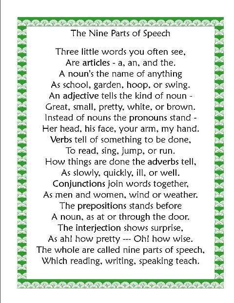 Grammar Poem On 'Parts Of Speech'. # Pinterest++ For Ipad