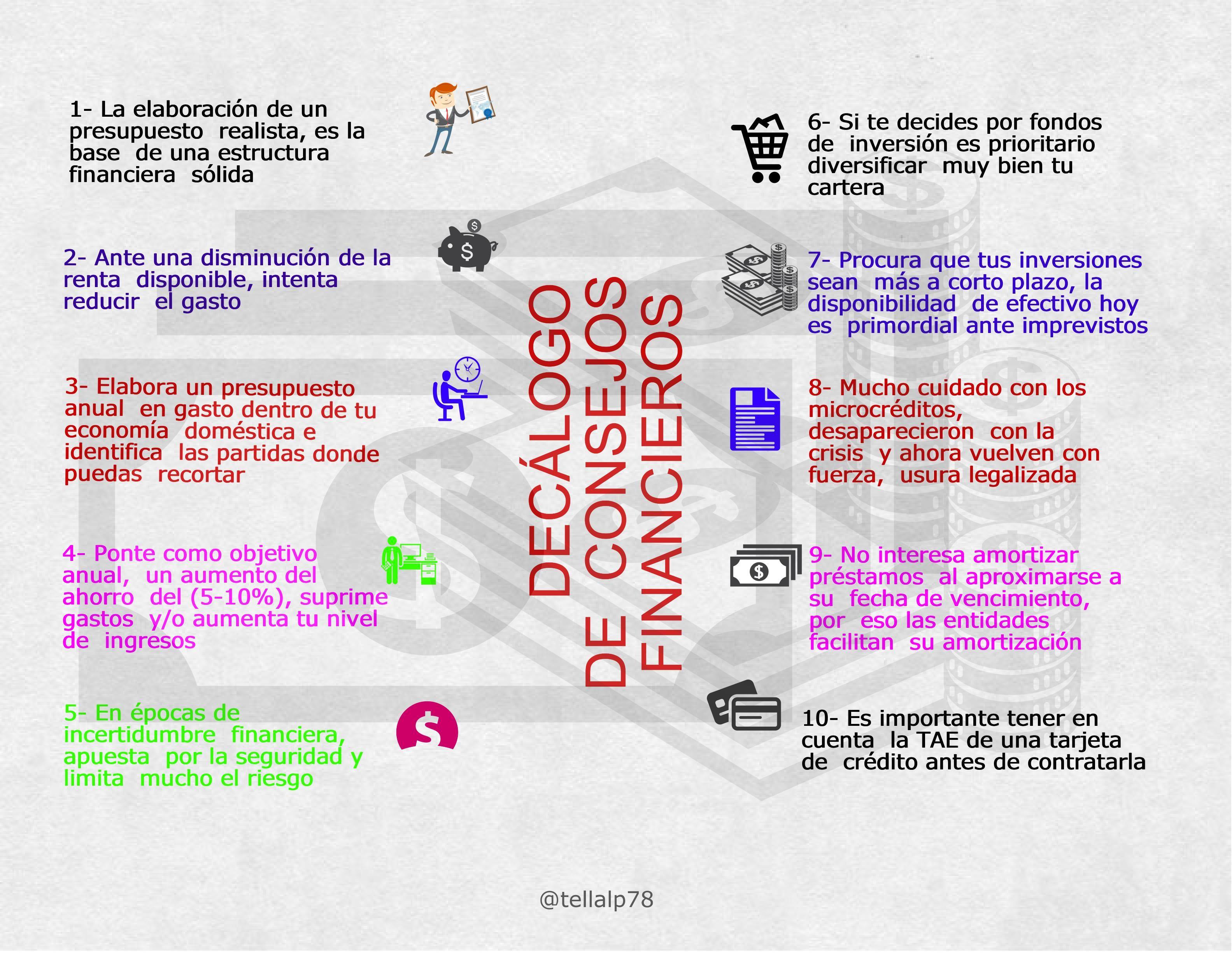 Decálogo por Alfredo López