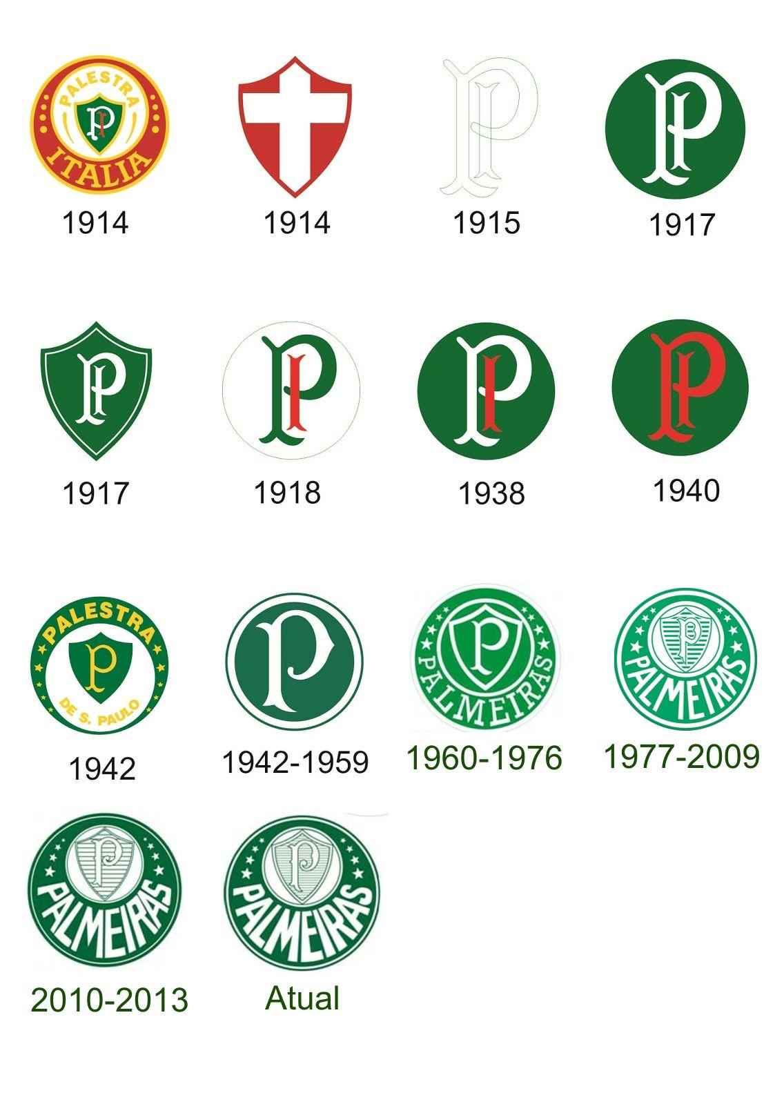 Variação histórica de Escudos do Palmeiras.  f6dce32c0fd49