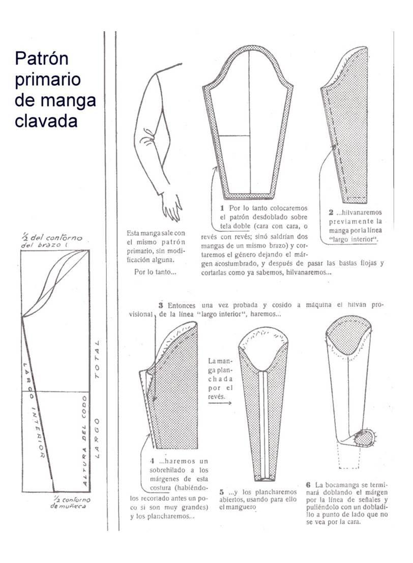 Las chorradikas de Laury: patrón camiseta | Vestidos | Pinterest ...