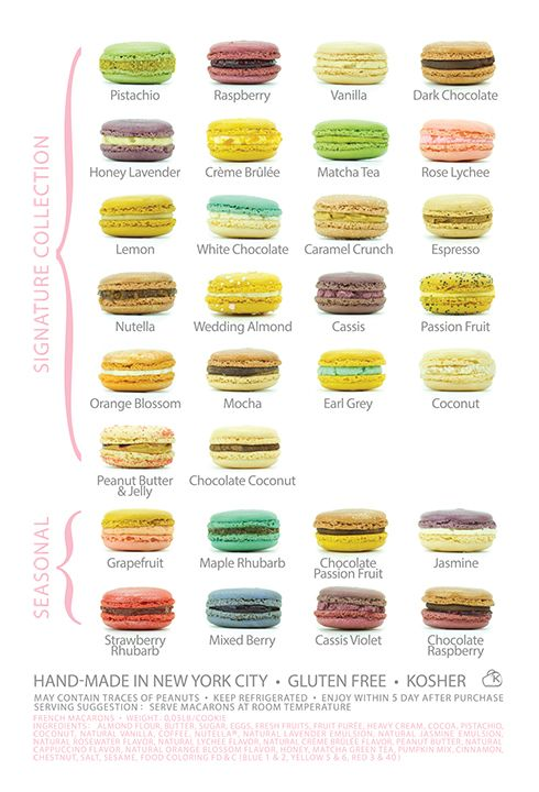 Cake Name List With Images : Fabipops Macaron Flavor List baking+sweets Pinterest ...