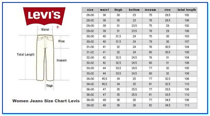 Details Denim Sizes Size Chart Women