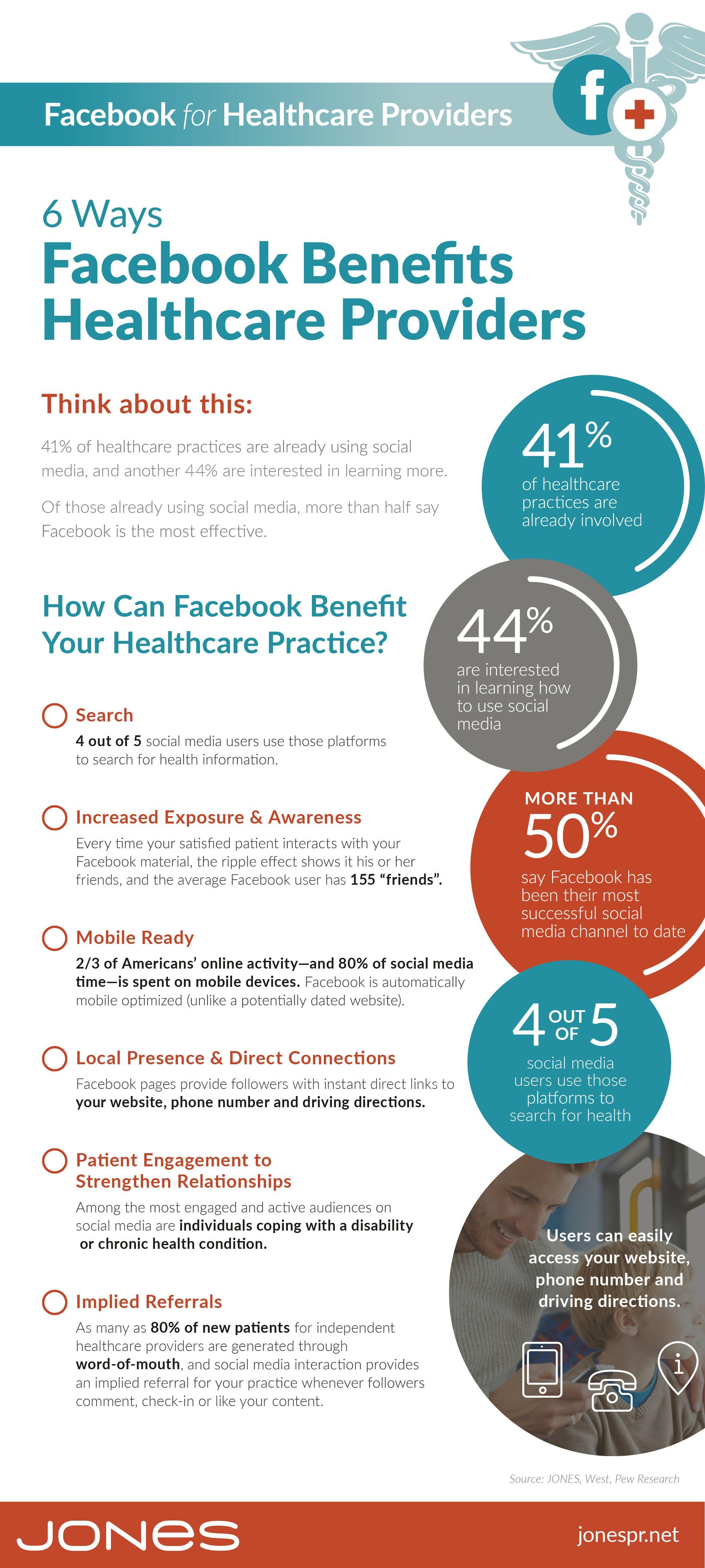 healthcare or health care provider