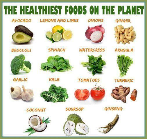 Healthiest food on planet