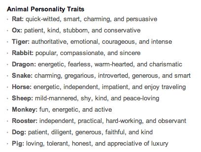 zodiac personality quiz