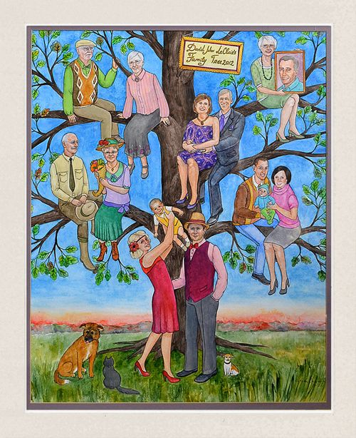 Anscestral Family Tree Painting Created From Actual Photos Of A Childs Members Makes Special And Unique Birthday Gift For