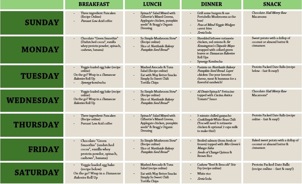 Pin on AntiInflammatory Diet Lunches