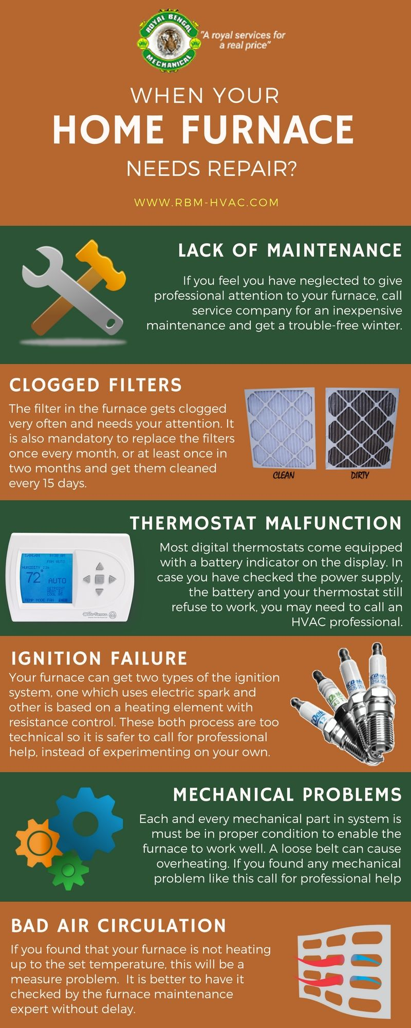 Home gas furnace issues are common. It has issues like