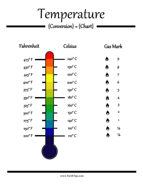 Great for quick cooking conversions this printable thermometer chart converts fahrenheit temperatures to celsius it also includes the relevant gas mark rh pinterest