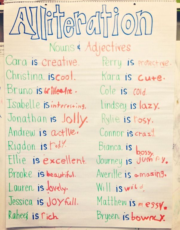 Alliteration Shared Writing Then Each Student Can Write Their