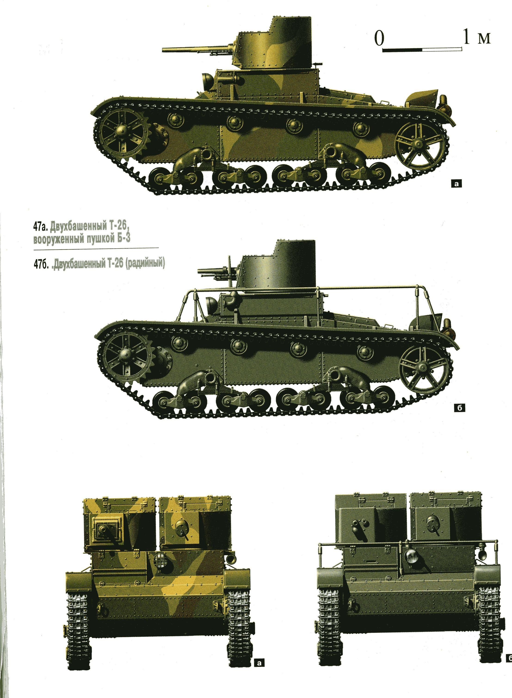 Pin On рисунки танков Drawings Of Tanks
