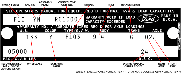 Decoding 73 79 Ford Truck Vin Tags Fordification Net 79 Ford