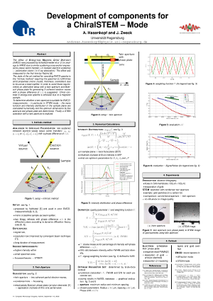 Posters With Latex  Latex Typesetting    Latex