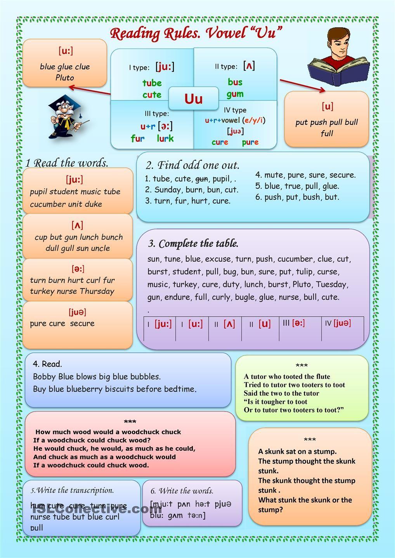 Reading Rules Letter Uu Phonetics For Kids English Phonics Phonics Rules [ 1440 x 1018 Pixel ]