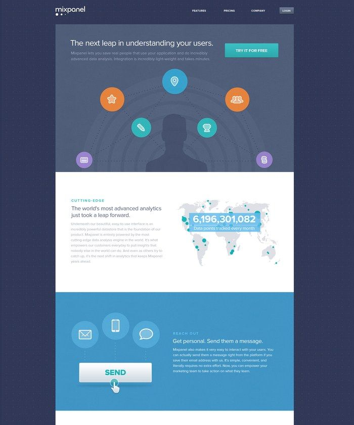 17 Best images about Landing pages on Pinterest | Website design ...