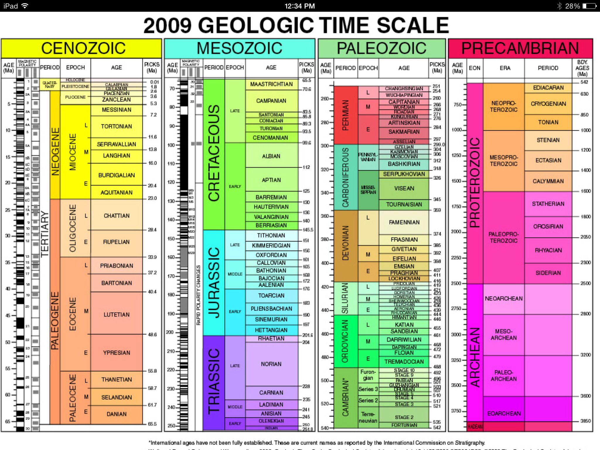 Geology | Spreadsheets | Geology, Earth science, Prehistory