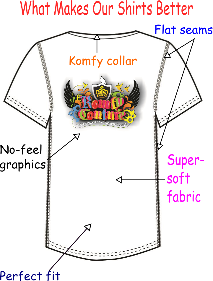 What Makes Our Shirts Better