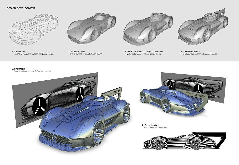 Basic design of a car - Explore Car Sketch Drones And More