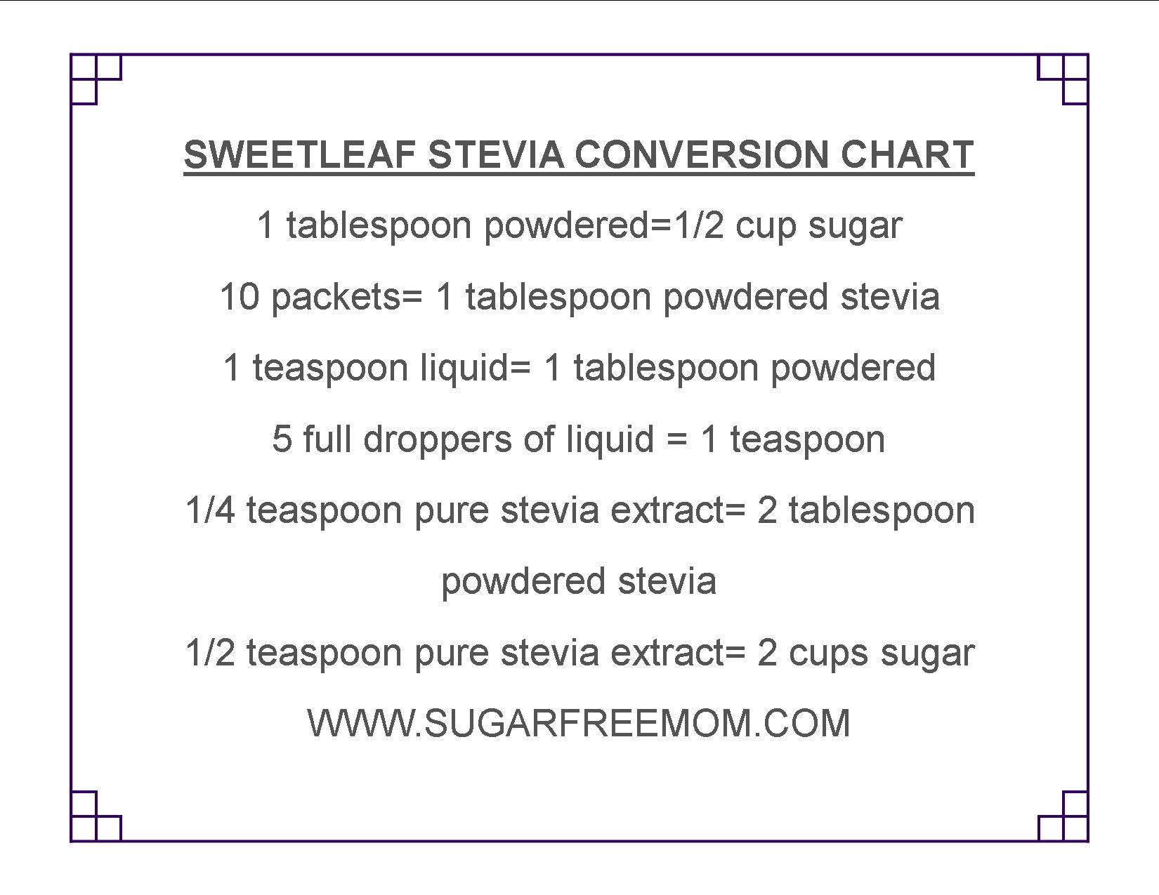 Since  have been doing the day fix and leading very successful accountability groups sugar is no longer in my diet this  great chart also rh pinterest
