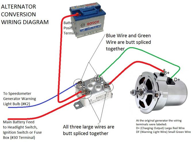 Alternator Conversion Instructions
