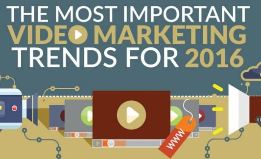 Based on Forbes video marketing trends of 2016,Hyperfinehave produced thisinfographicwhich breaks down the 5 most important trends that you must keep in mind when creating video content in 2016.