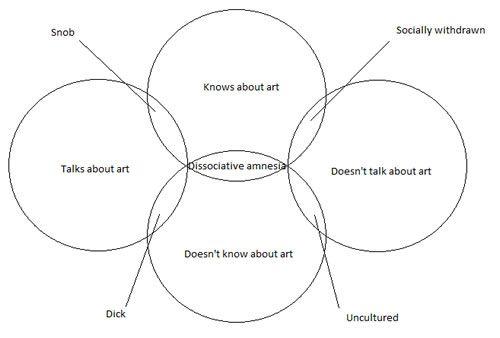 Antigone Personality Venn Diagram Block And Schematic Diagrams