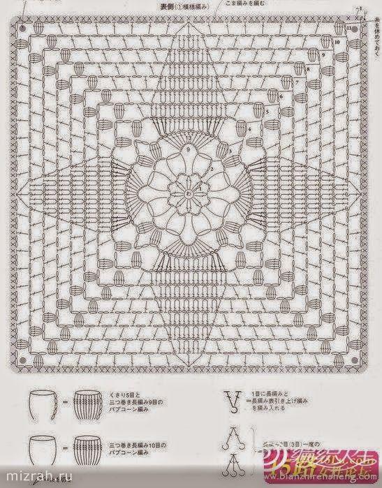 Cobertores de sillas tejidos con ganchillo con esquemas | Manteles ...