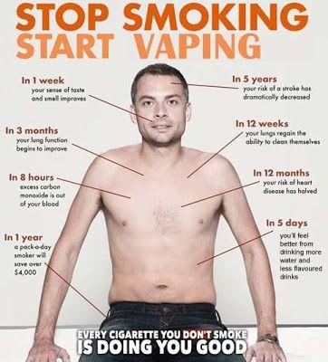 Rauchen aufhoren zeitleiste