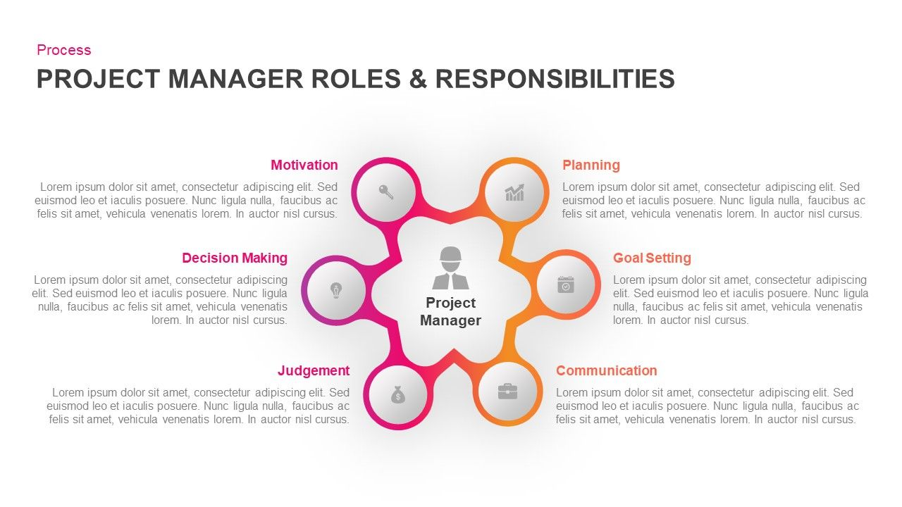 Project Manager Roles  U0026 Responsibilities Ppt Powerpoint