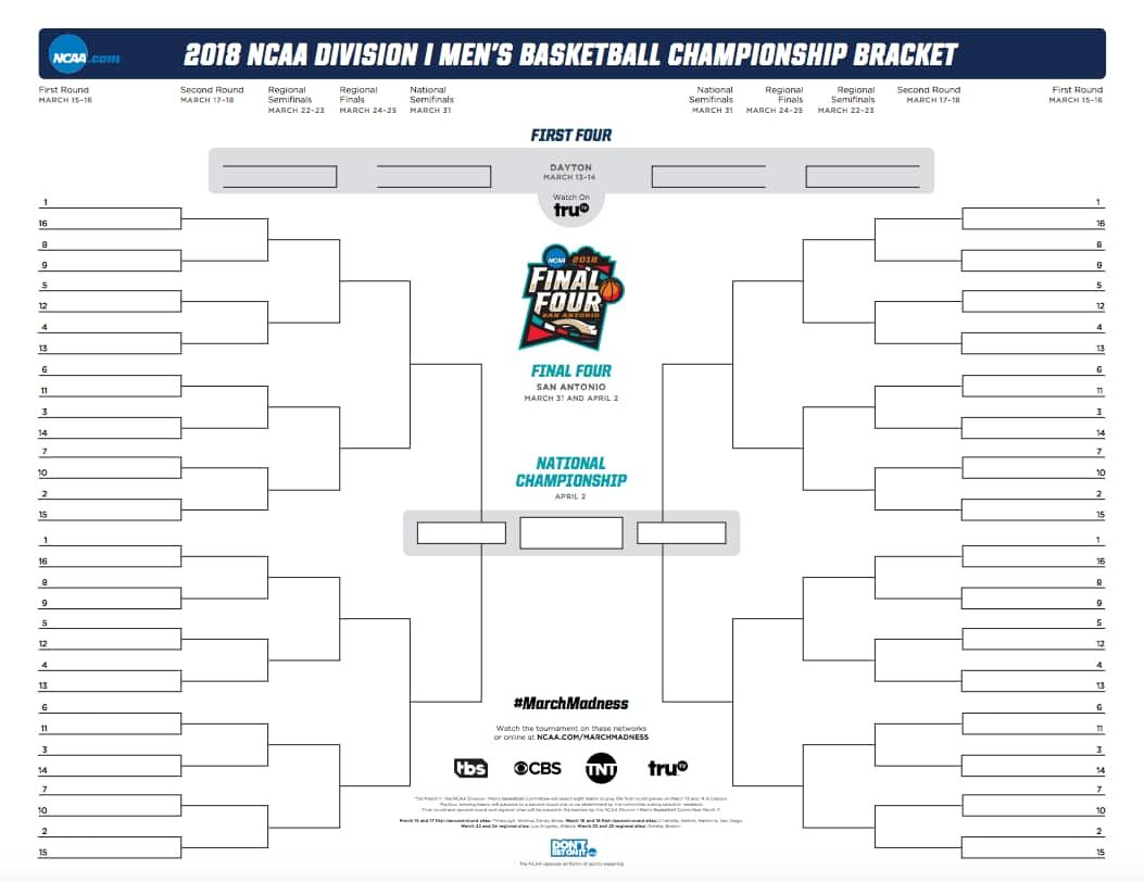 image relating to Printable March Madness Bracket named March Insanity bracket 2018: Formal and printable .PDF for