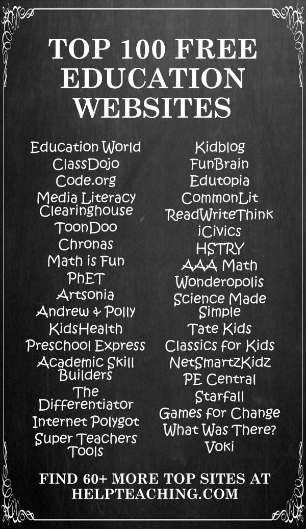 Top 100 Free Education Sites Helpteaching Com Learning Websites For Kids Learning Websites Education Sites