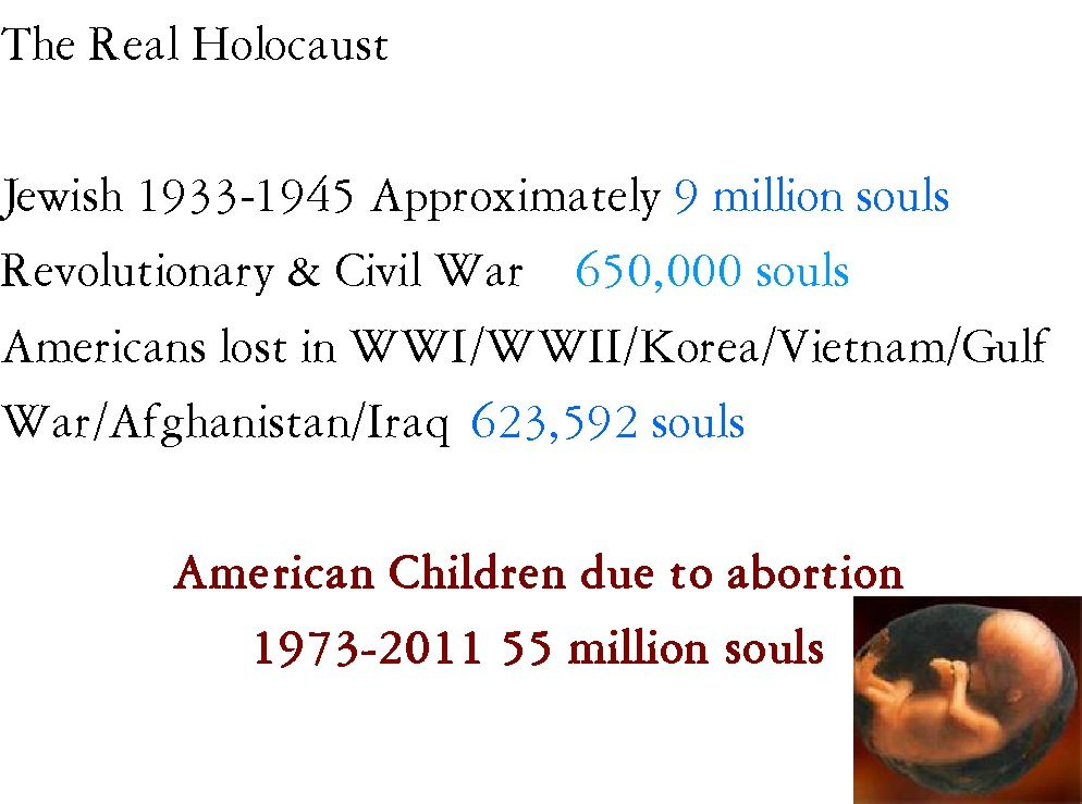 55 million babies lost due to abortion out number the Jewish Holocaust, and War dead in America.