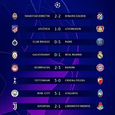 Uefa Champions League Real Madrid Champions League Bayern