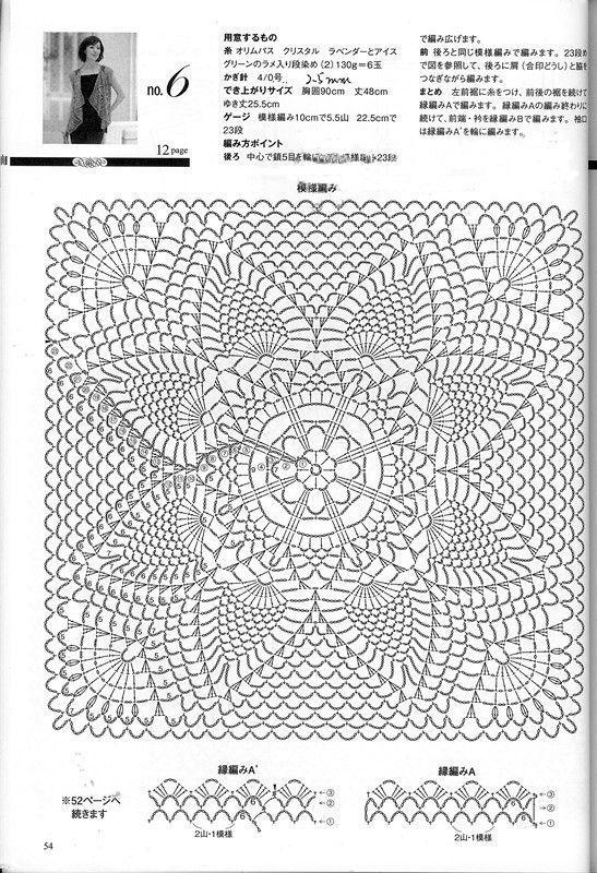 Crochet une tunique pour l\'été - la Grenouille tricote | Patrones de ...