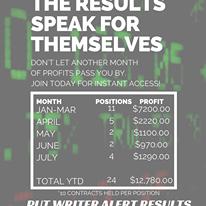 Best us options trading platform for beginners