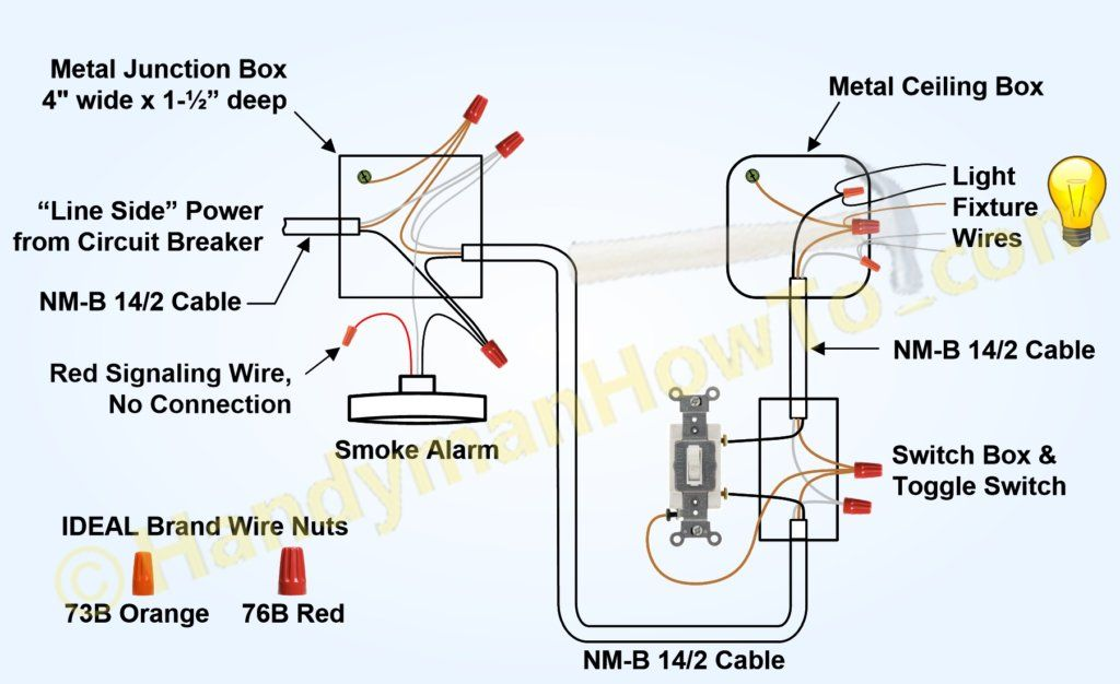 How to Install a Hardwired Smoke Alarm AC Power and
