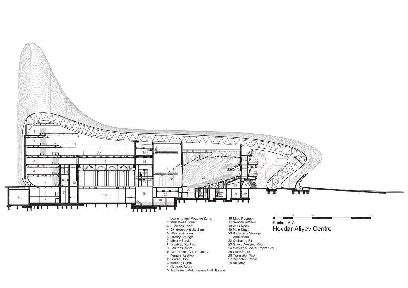 Gallery Of Heydar Aliyev Center / Zaha Hadid Architects   49