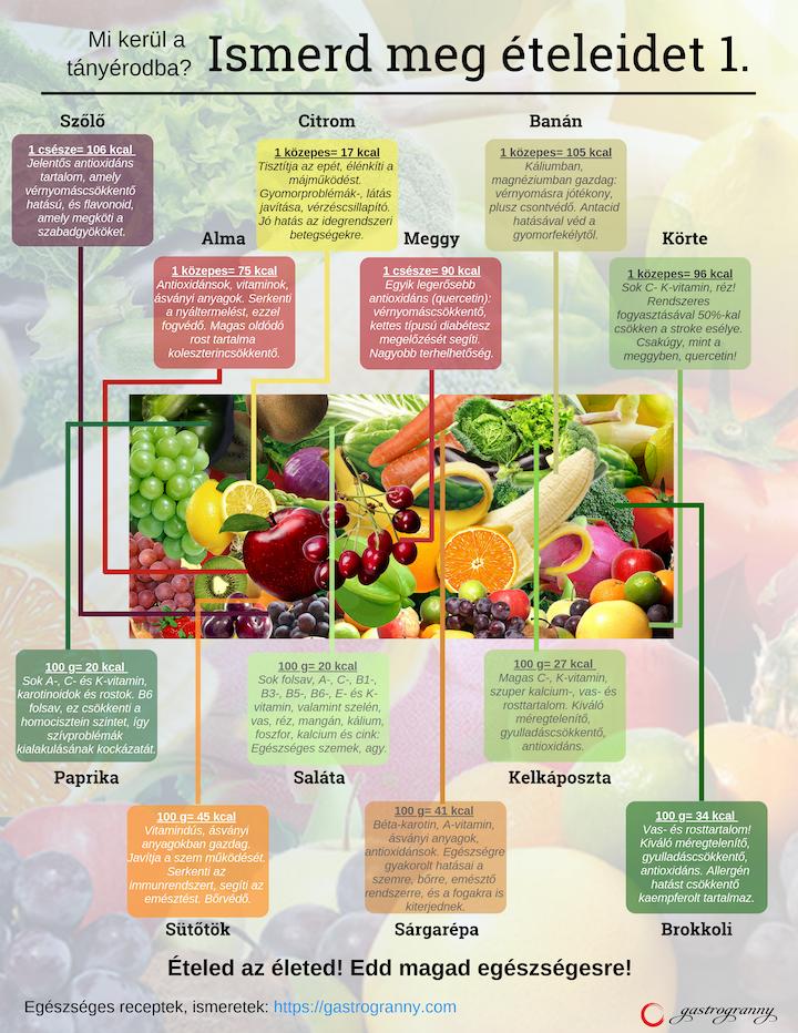 gyulladáscsökkentő diéta kálcium