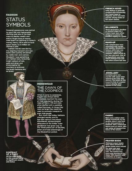 Photo of High tudor fashion