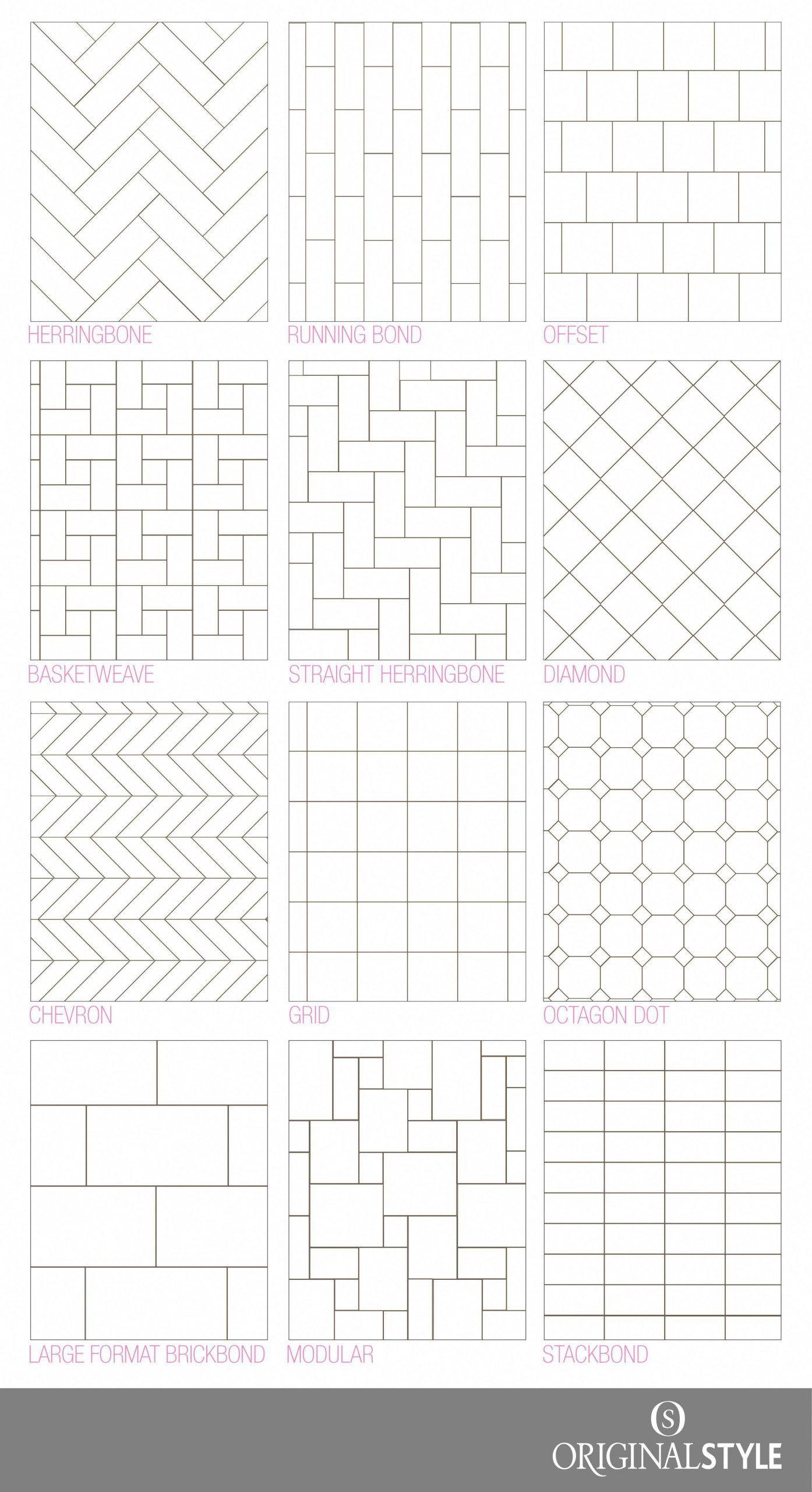 A Comprehensive Overview On Home Decoration In 2020 Patterned Bathroom Tiles Patterned Floor Tiles Bathroom Tile Designs